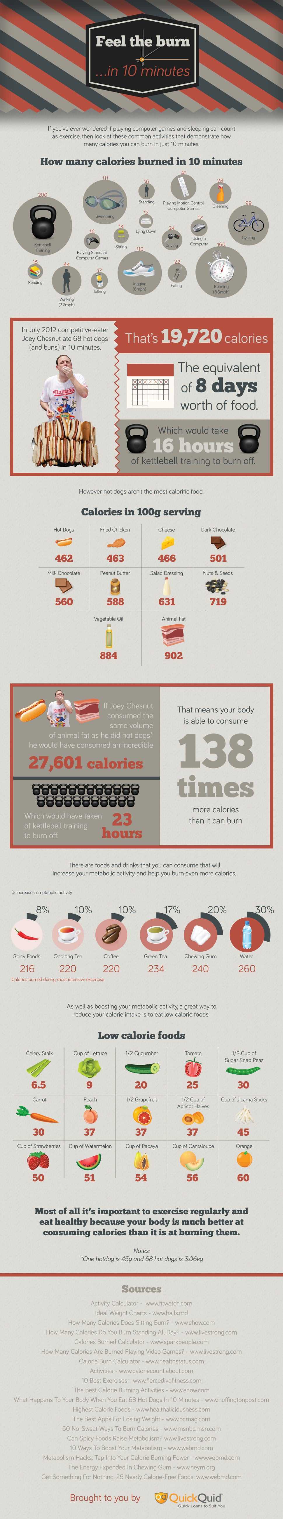 10-Minute Calorie Burning Activities For Computer Geeks [Infographic]