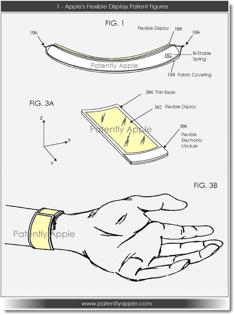 Apple Patent For A Wearable Bracelet Computer Arrives Just In Time