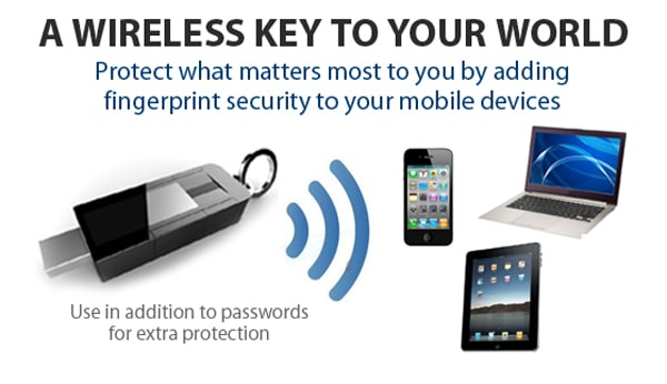 biometric-usb-password-management