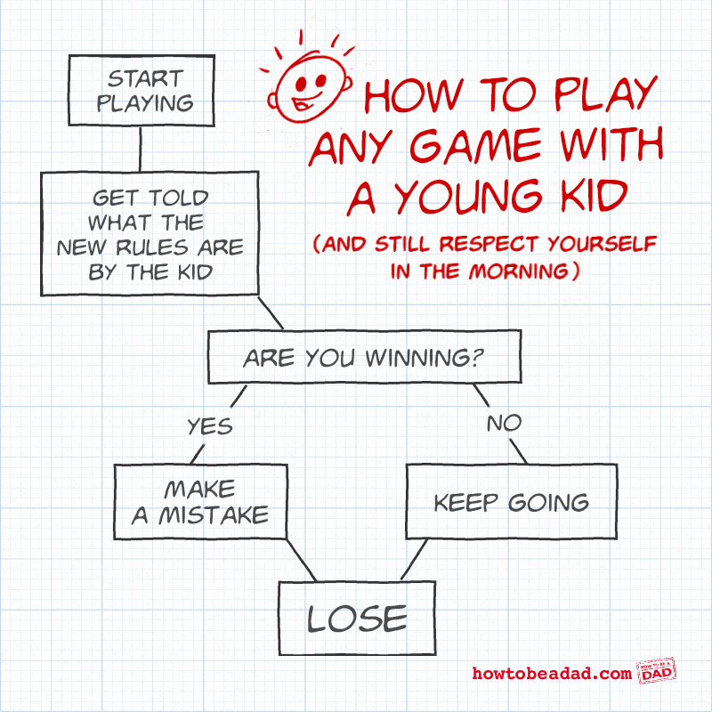 fatherly-skills-playing-games-chart