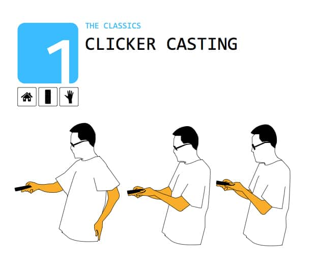 12 Human Hand & Body Gestures Invented By Technology