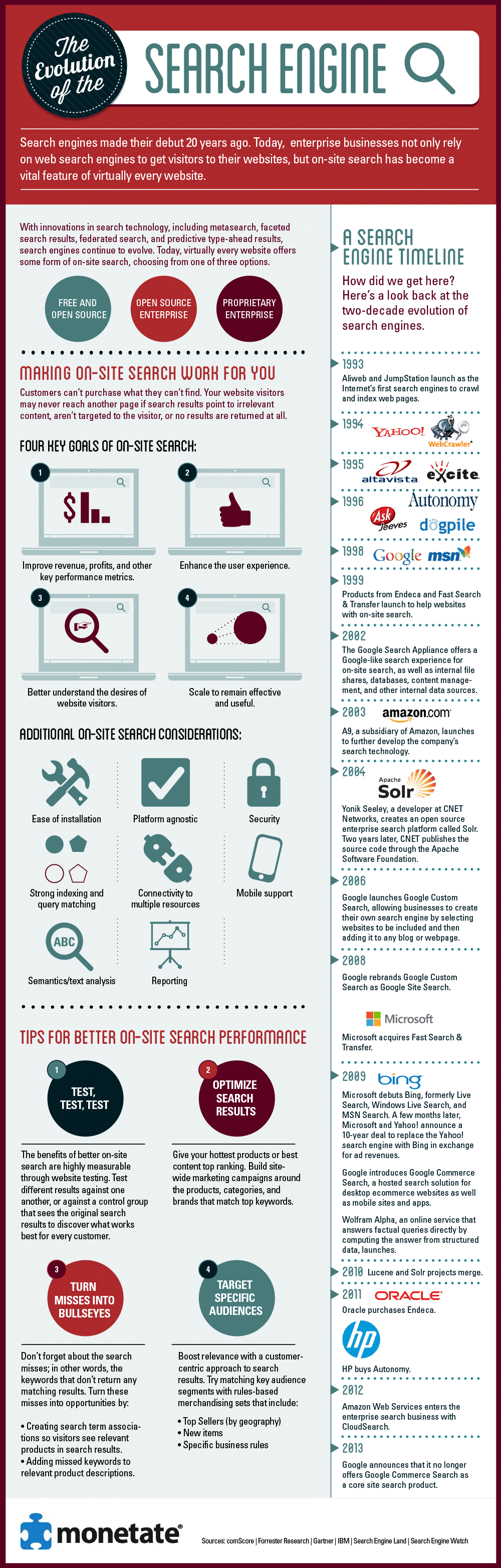 The Search Engine Evolution Timeline [Infographic]
