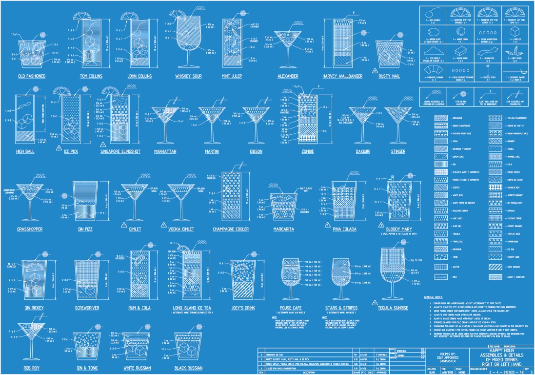 The Ultimate Drink Mix Guide For Engineers [Infographic]
