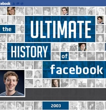 The Ultimate History Of Facebook [Infographic]