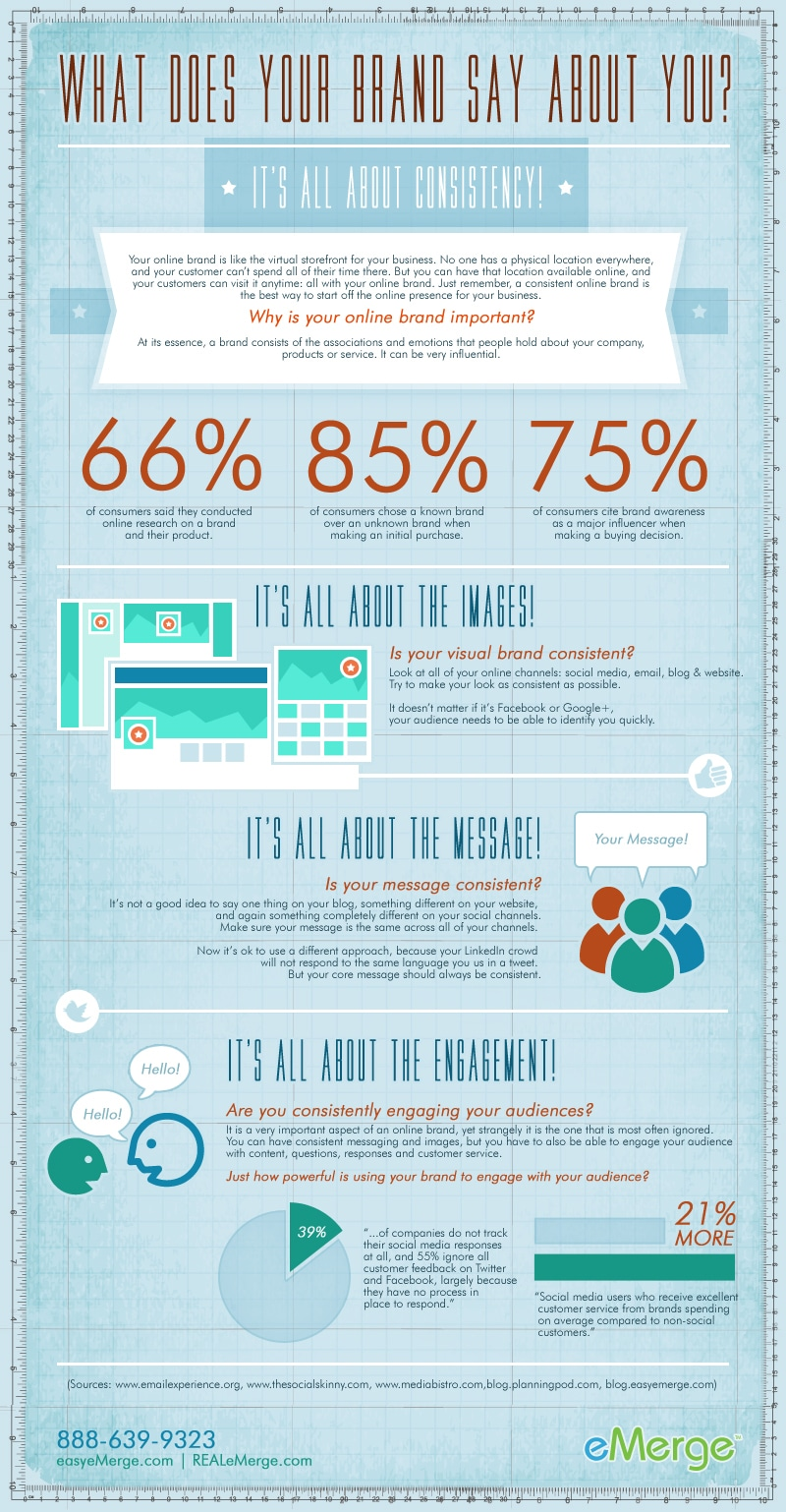 What Your Online Brand Says About You [Infographic]