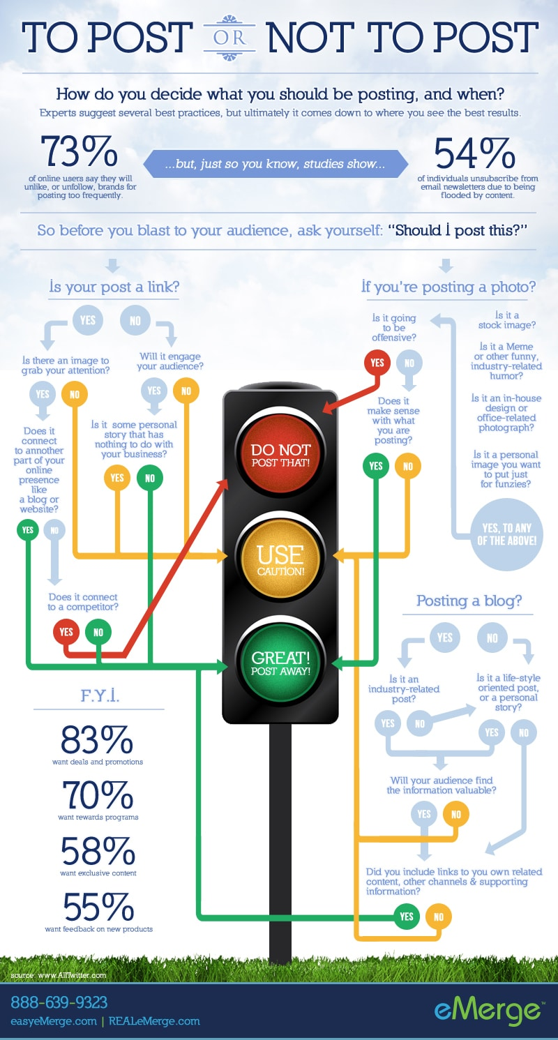 "Before Blasting Your Audience, Ask ""Should I Post That?"" [Infographic]"