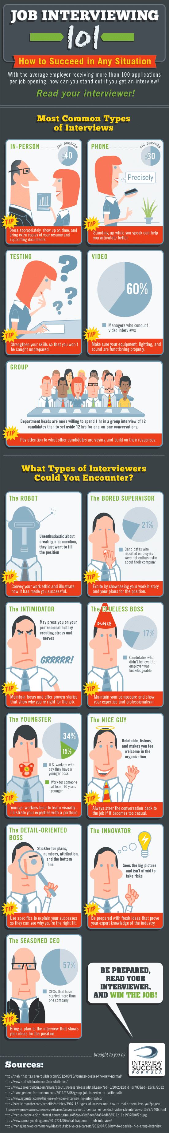 14 Job Interview Tips That Will Get You The Job [Infographic]