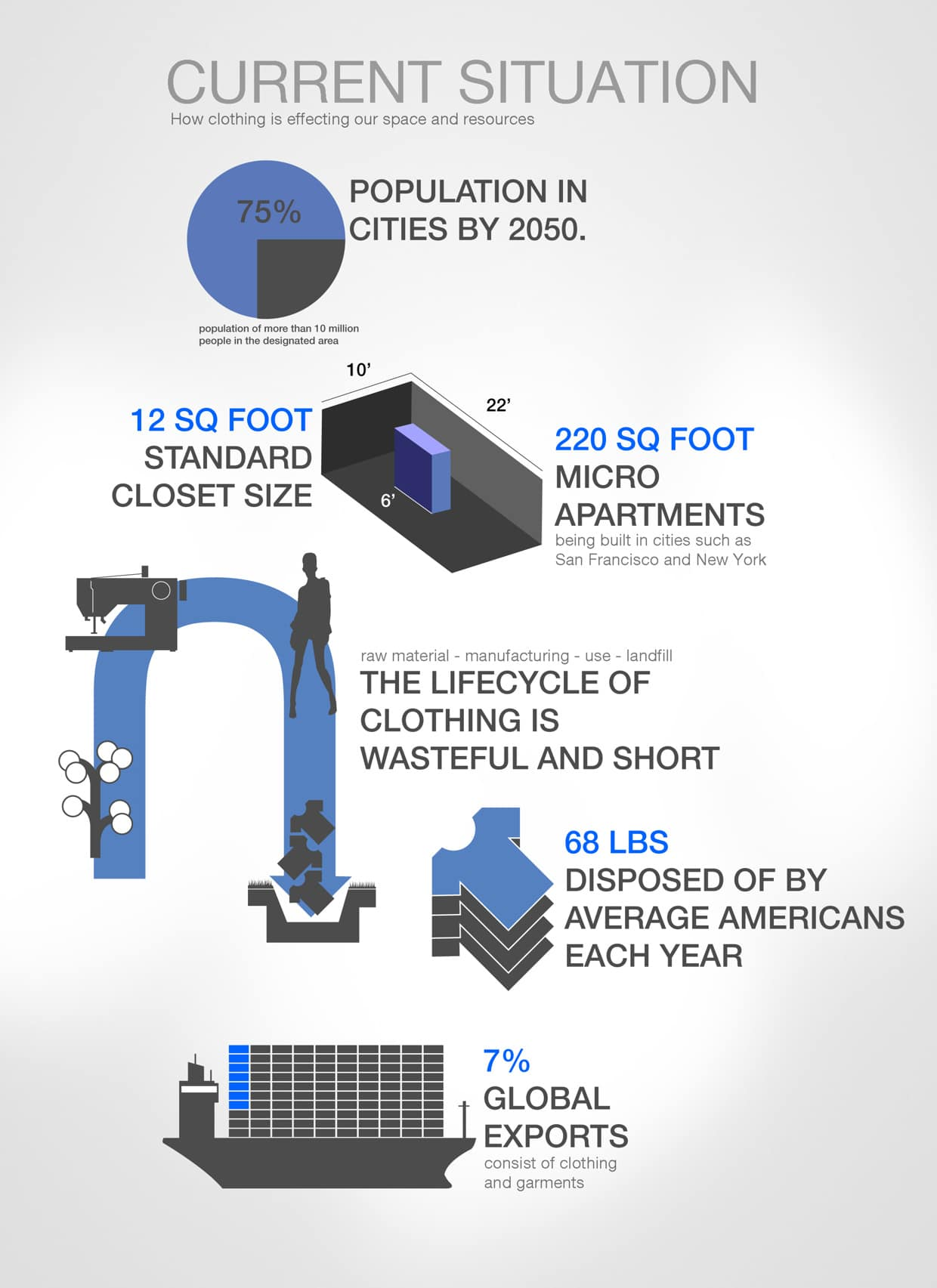clothing-printer-3d-printer-2050