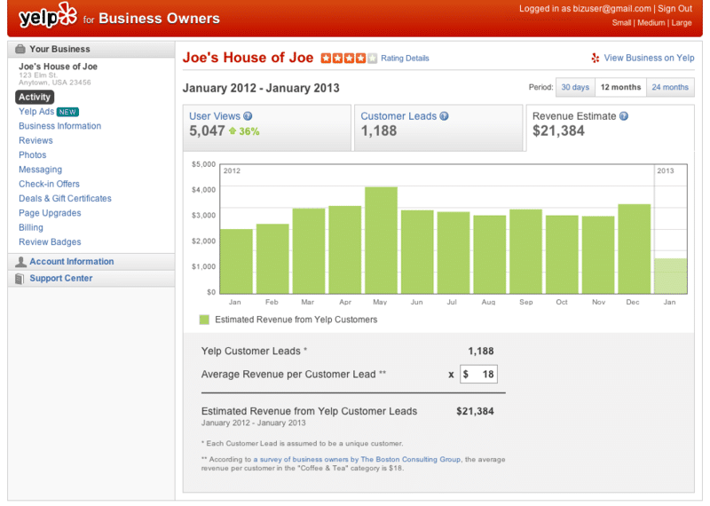 Yelp Revenue Estimation Local Businesses
