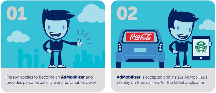 admobilize-human-ad-billboard