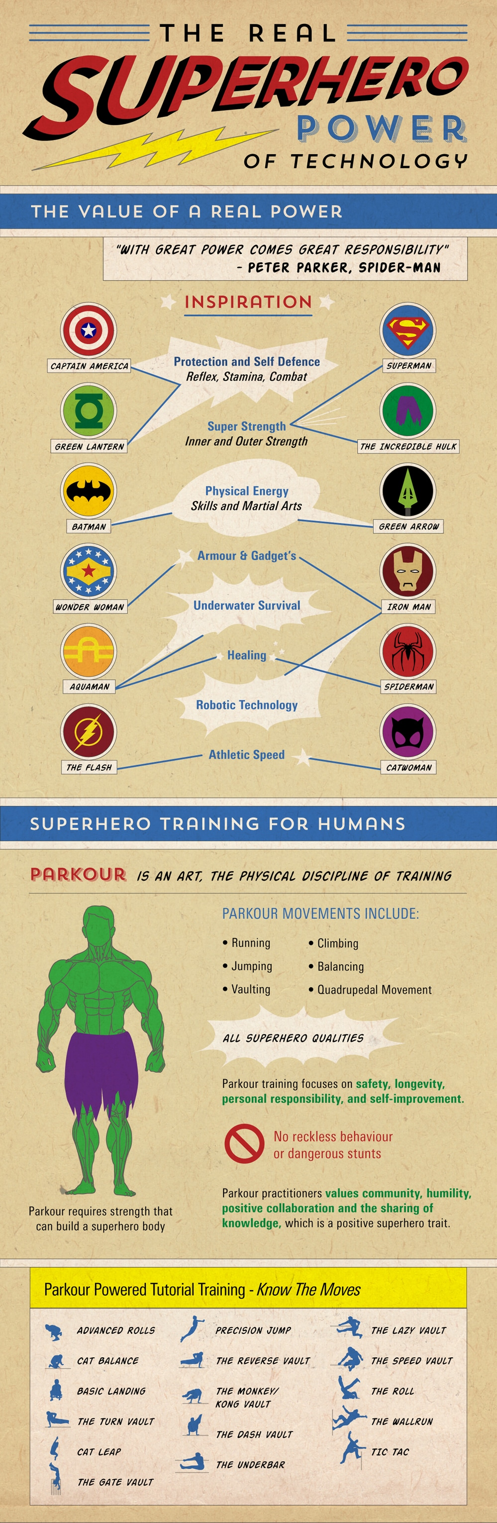 Current Technologies That Could Build Real Superheroes [Infographic]