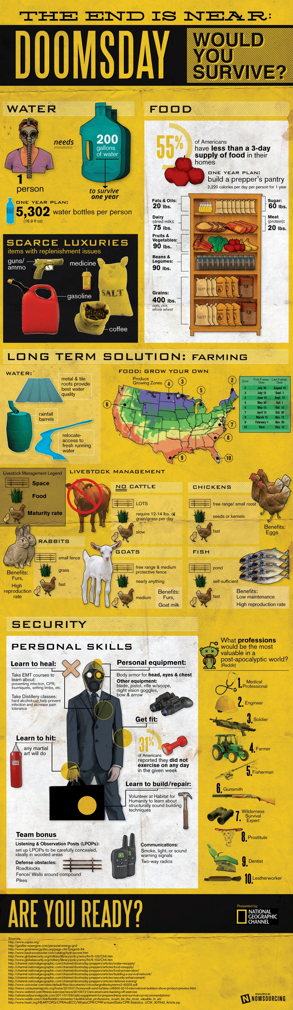 doomsday-prepper-survival-guide-infographic