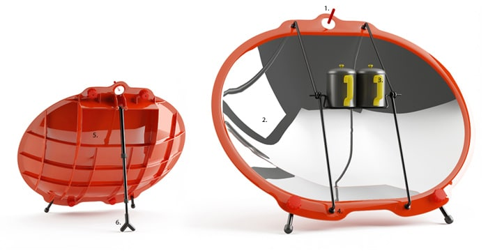 emergency-solar-cooker-concept