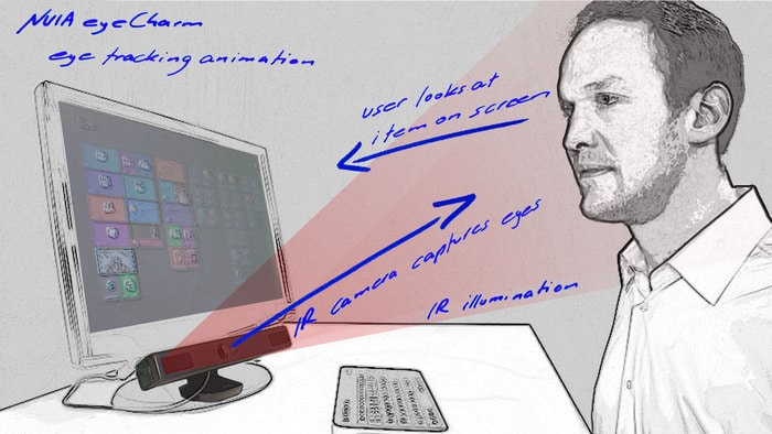 Eye-Tracking Device Enables Handsfree Computer Interaction