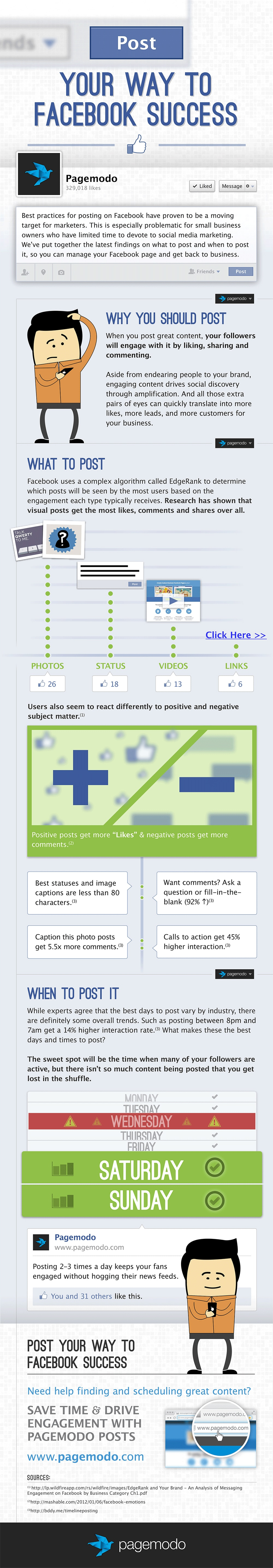 Facebook Success: The Why, What & When To Post Guide [Infographic]