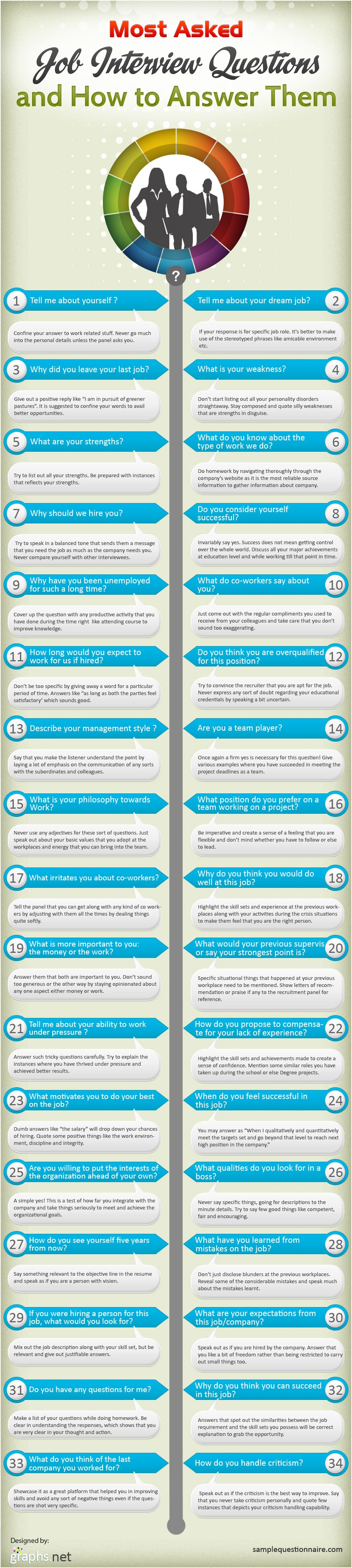most-asked-job-interview-questions