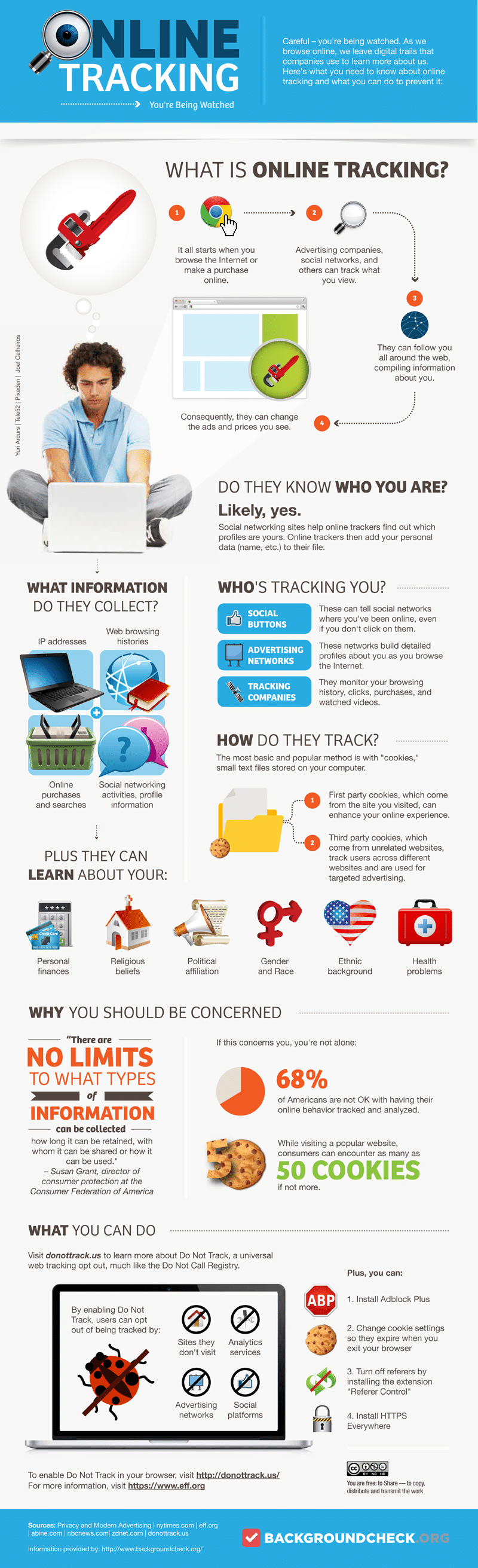 Online Tracking: The Things You Didn't Know [Infographic]