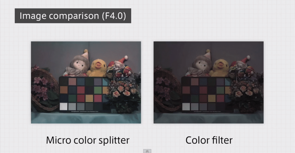 panasonic-smartphone-photo-filter