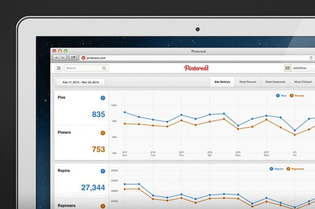 pinterest-web-analytics-tutorial