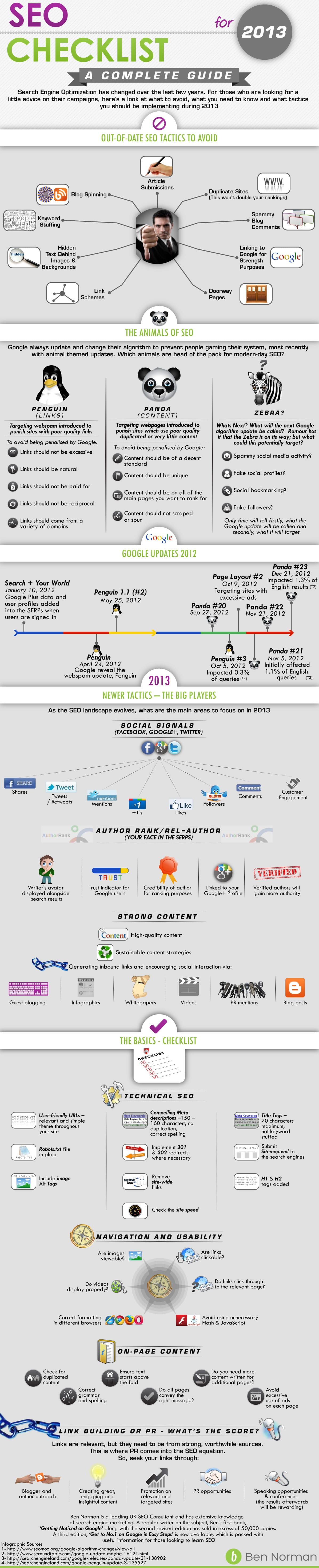 Ultimate SEO Checklist & Guide For 2013 [Infographic]