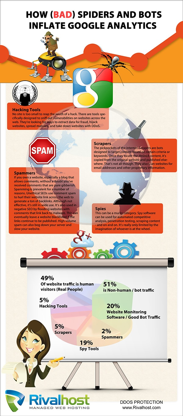 shocking-truth-spiders-bots-infographic