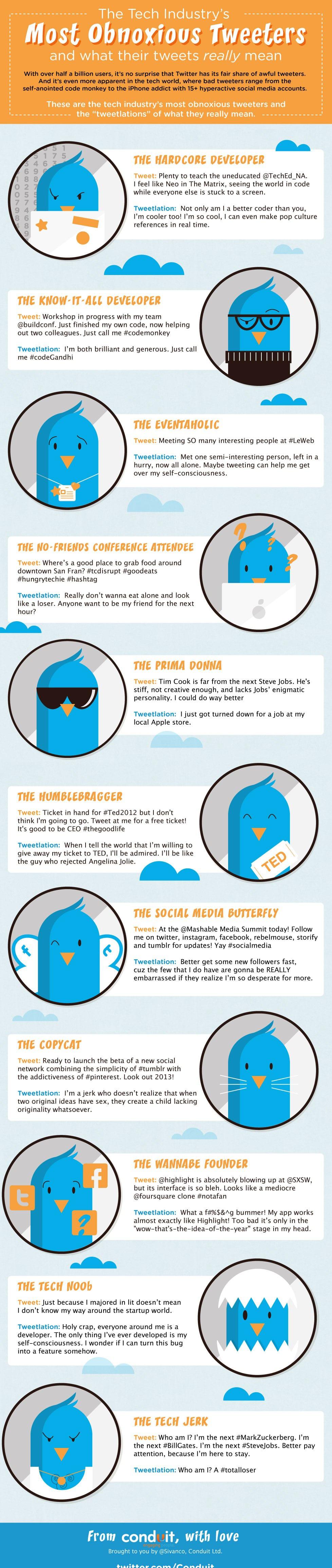 tech-industry-rude-tweeters-infographic