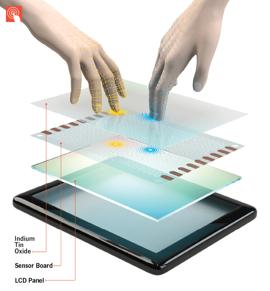 transparent-touchscreen-biological-sensors
