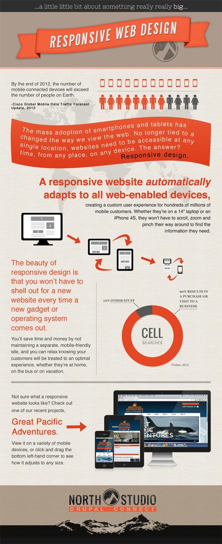 Responsive-website-design-infographic-devices