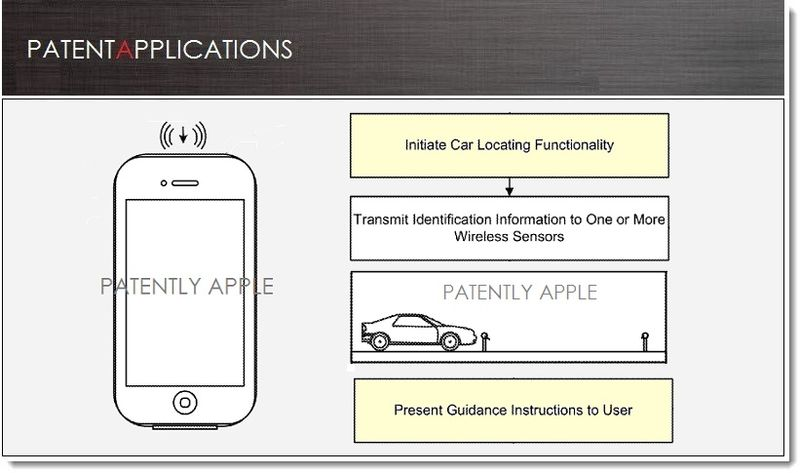 New Apple Patents Suggest Car Location Feature For iPhone Or iWatch