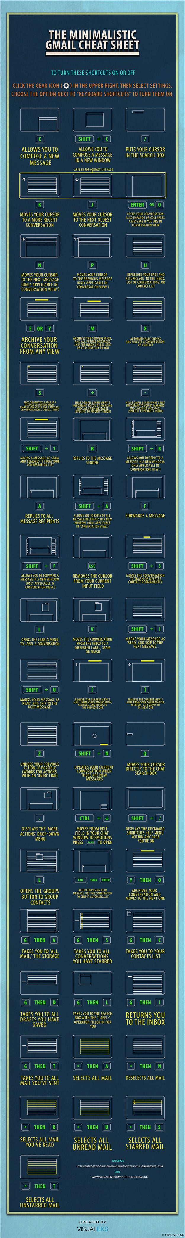 gmail-shortcuts-email-cheat-sheet