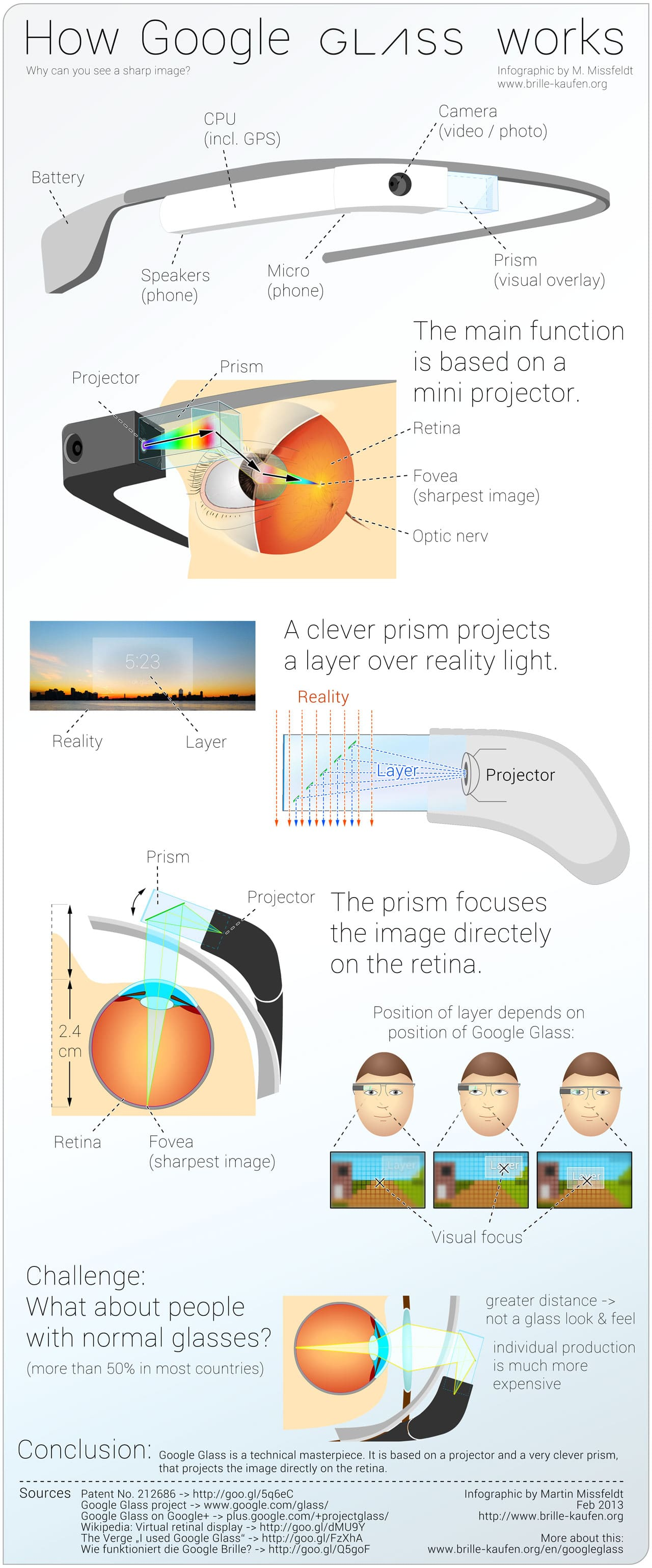 google-glass-glasses-tech-infographic