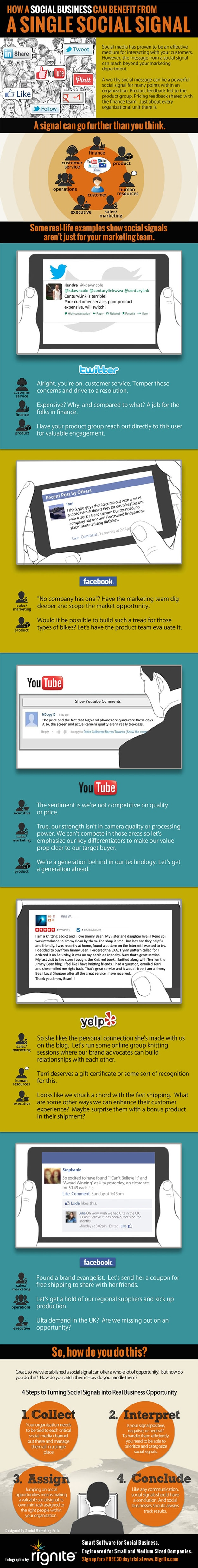 companies-benefit-more-social-media