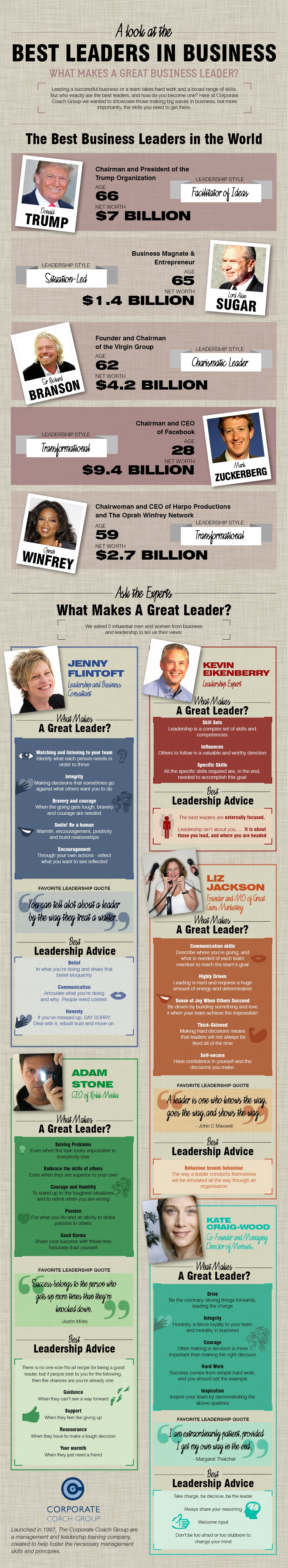 Insight Into How To Become A Leader In Business [Infographic]