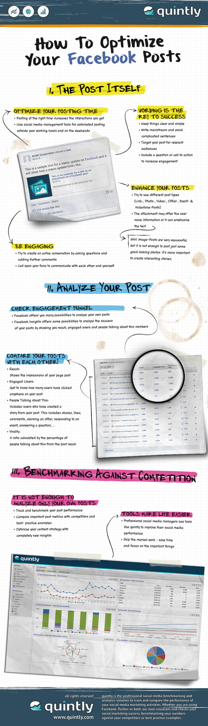 A Simple Guide For Optimizing Your Facebook Posts [Infographic]