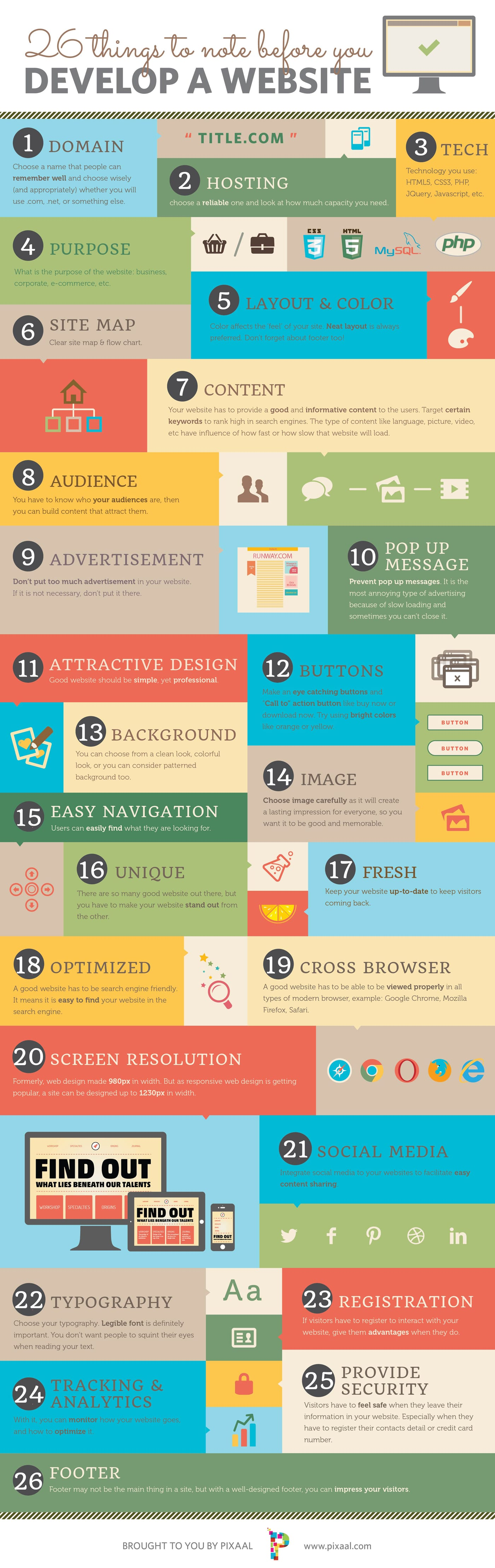 26 Things To Consider Before Developing Your Website [Infographic]