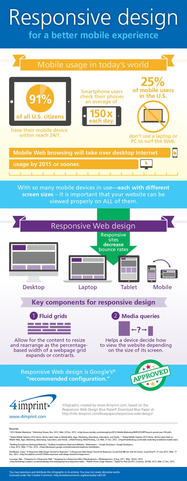responsive-website-design-mobile-Experience