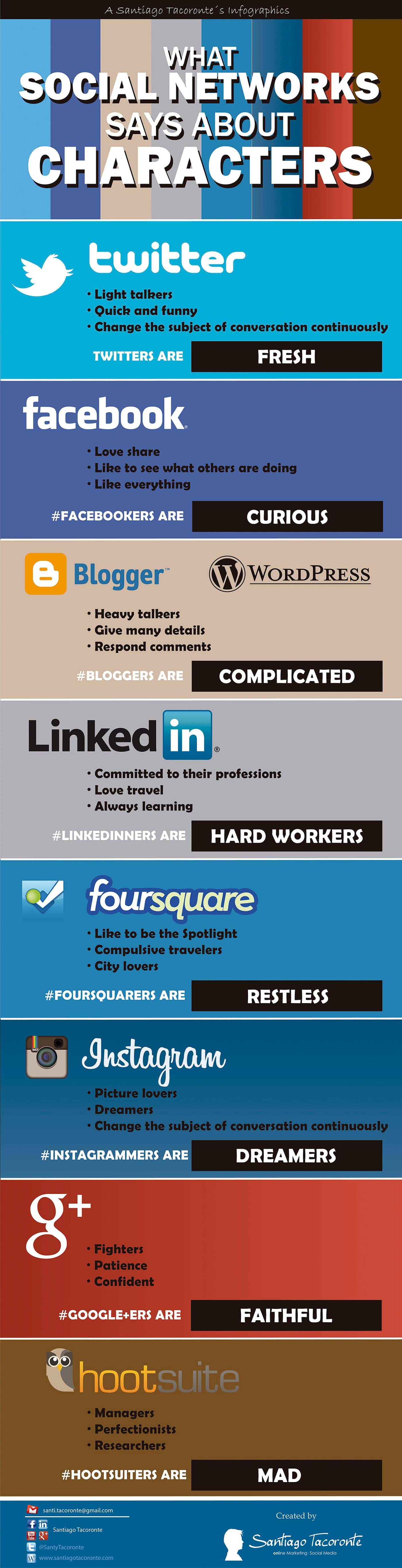 What Your Fav Social Site Says About Your Personality [Infographic]