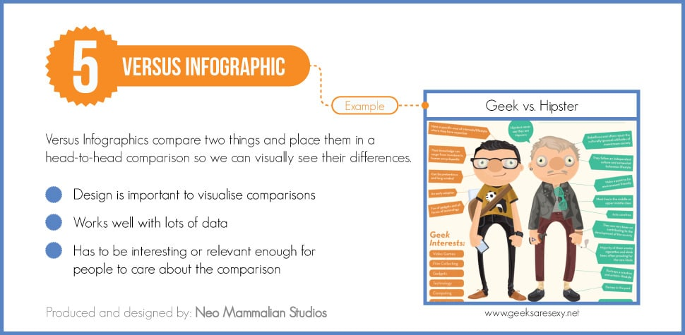 8-types-of-infographics