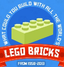 What You Could Build With Every Lego Brick Ever Made [Infographic]