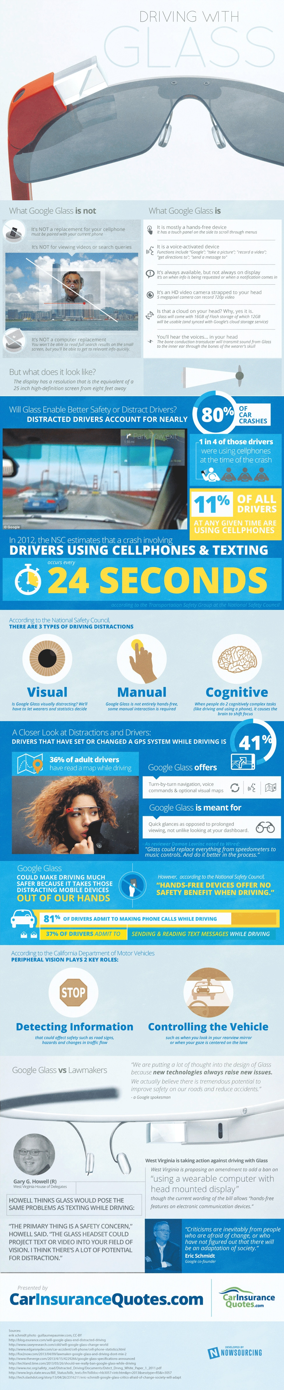 How Google Glass Will Affect Our Driving Experience [Infographic]