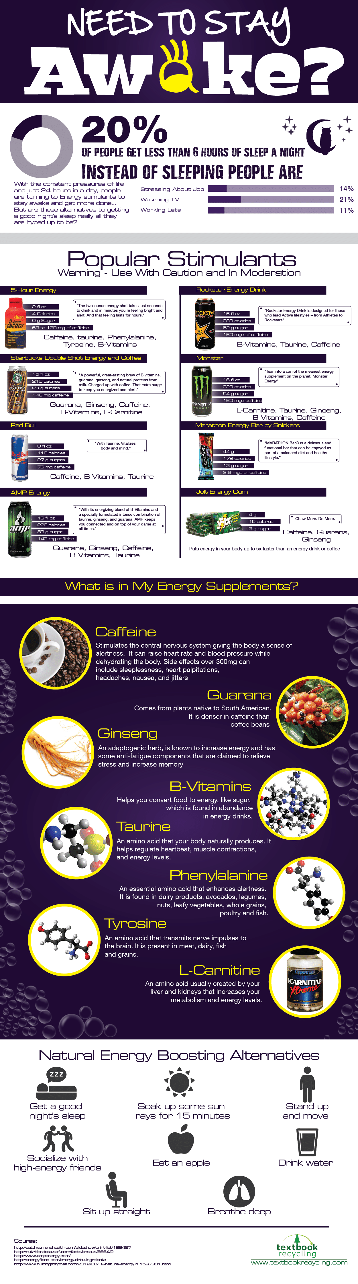 how-to-stay-awake-infographic