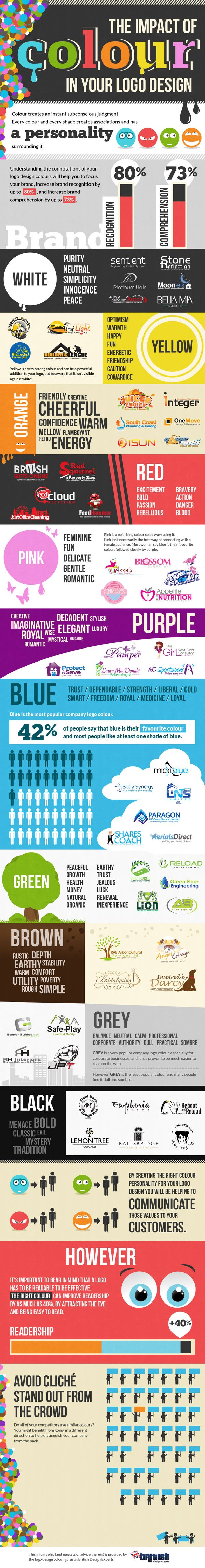 impact-of-logo-color-infographic