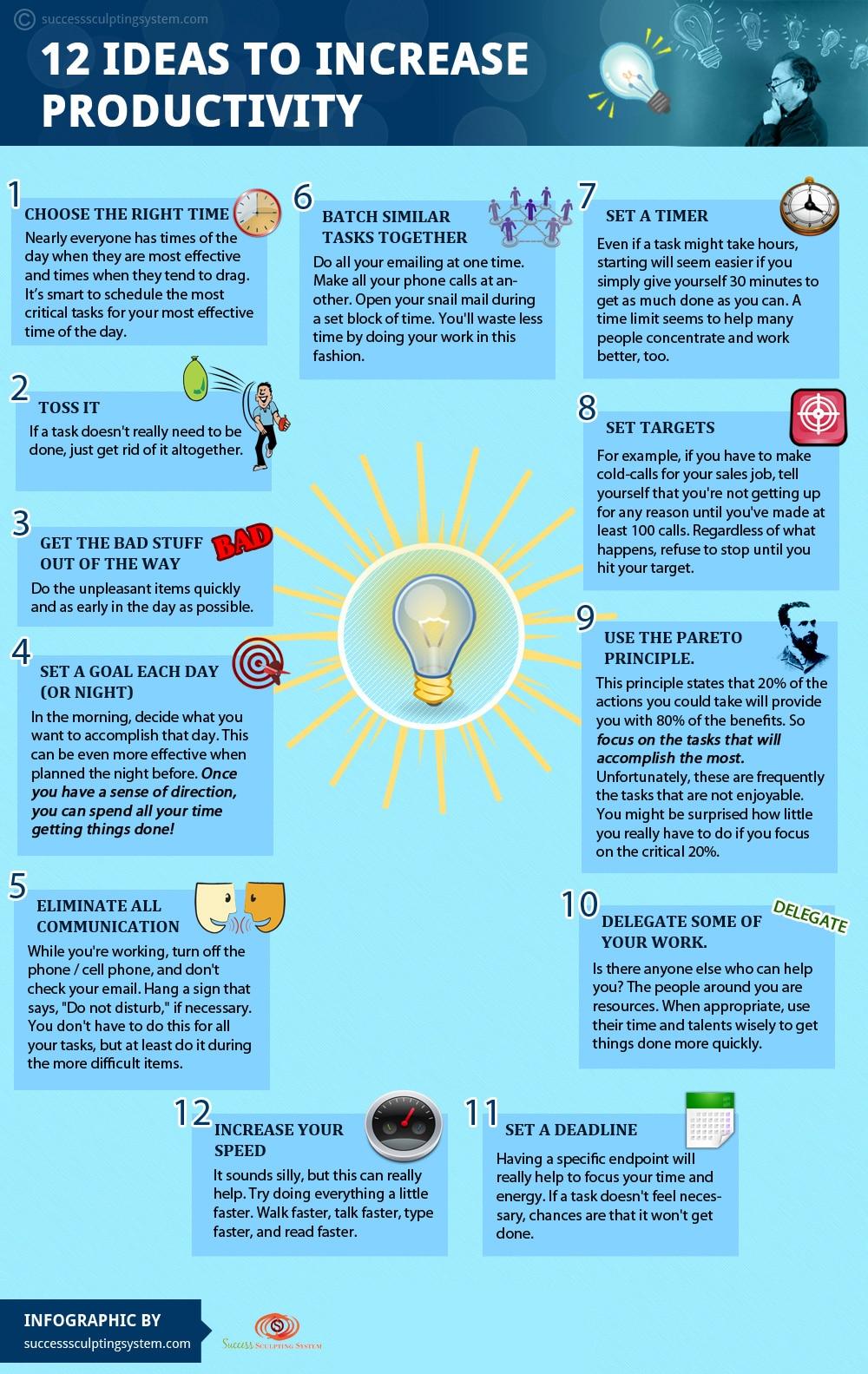https://bitrebels.com/wp-content/uploads/2013/05/increase-productivity-10-tips-infographic.jpg