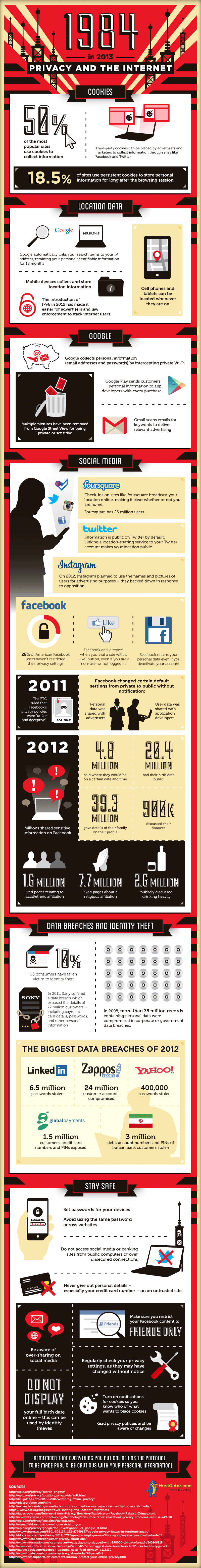 The Worrying State Of Internet Privacy In 2013 [Infographic]