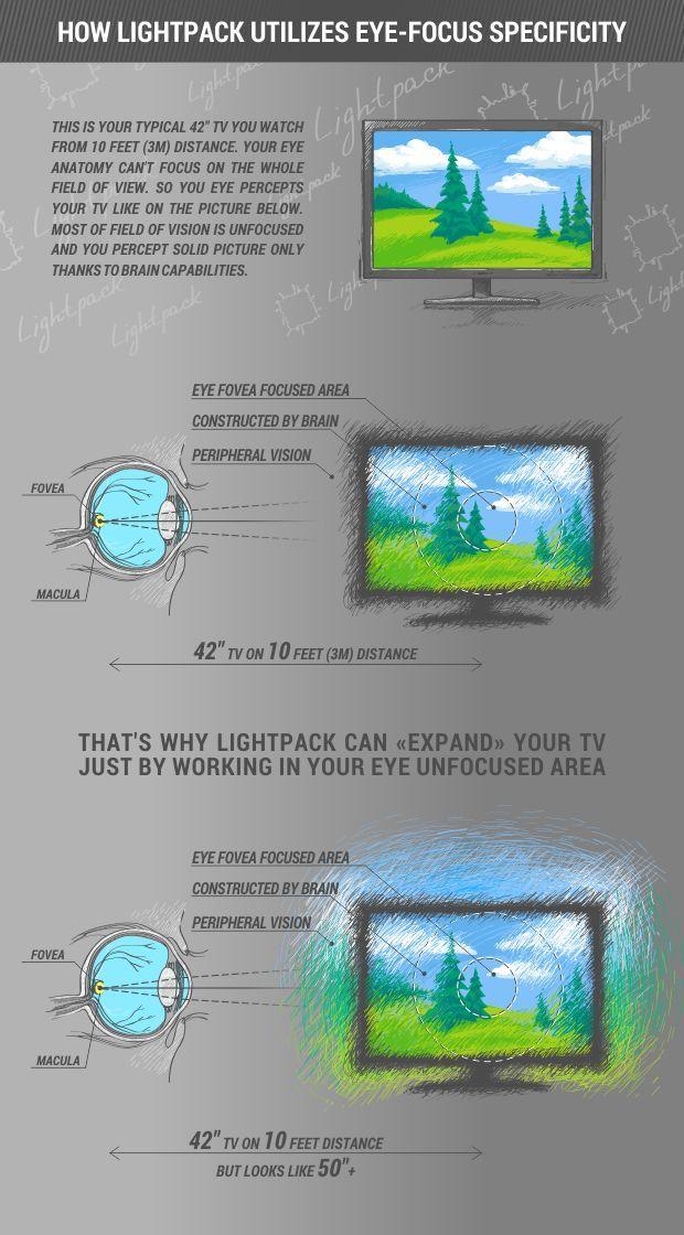 lightpack-light-system-startup