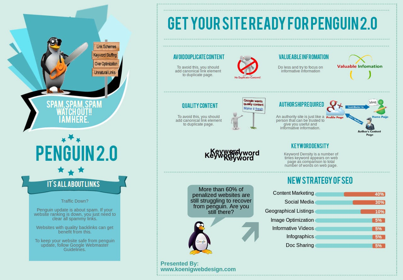 penguin-update-proof-guide-infographic