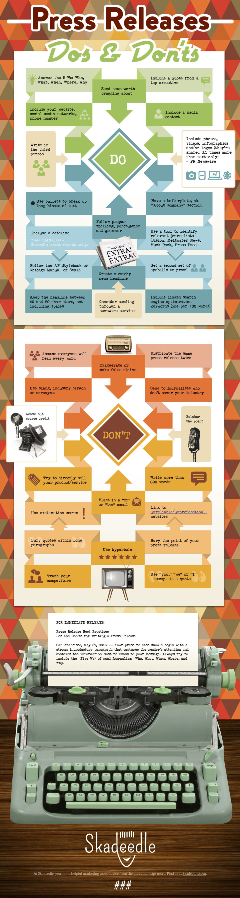 How To Craft An Attention Grabbing Press Release [Infographic]