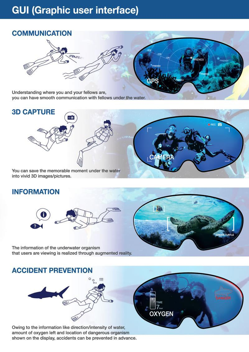 smart-underwater-swimming-goggles