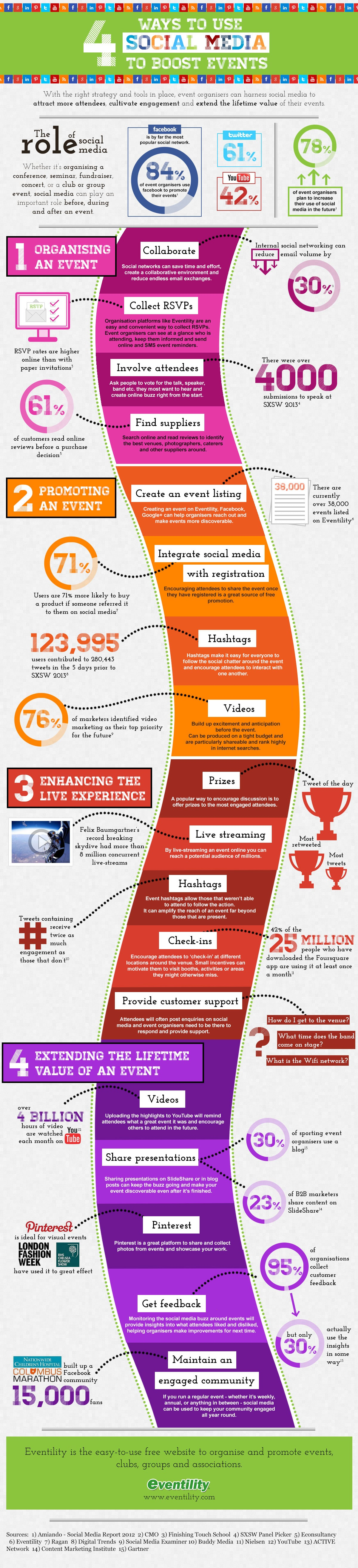 4 Ways To Use Social Media To Promote Your Next Event [Infographic]