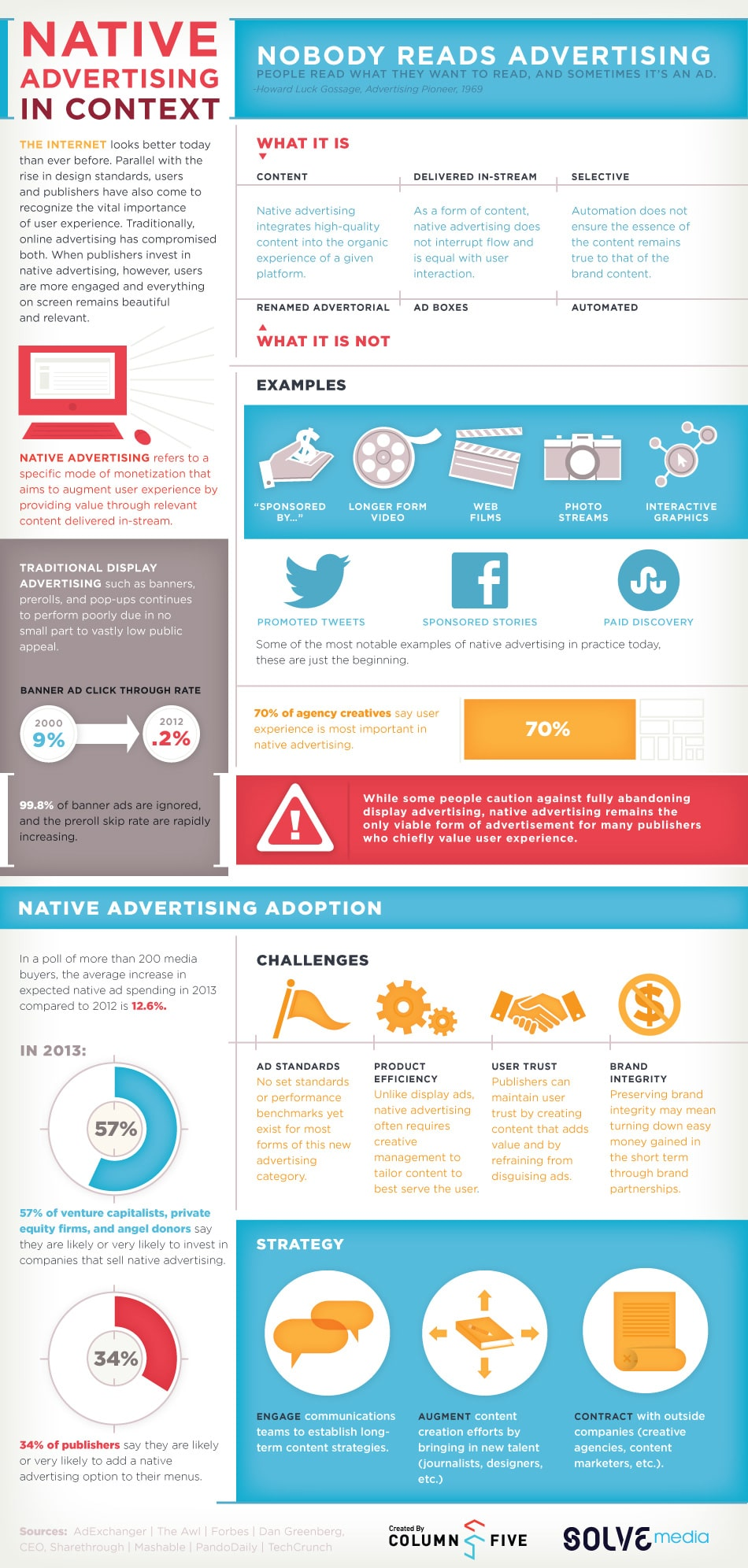 The Small Business Guide To Native Advertising [Infographic]
